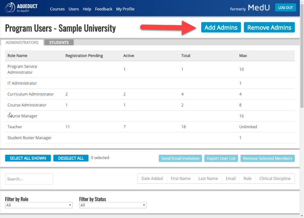 admin user panel overview